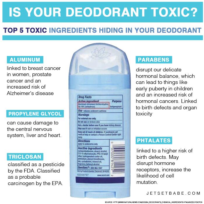 toxic-deodorant-chart